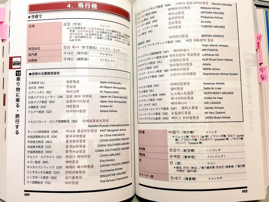 韓国語 単語